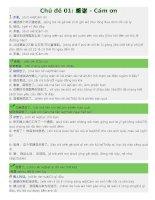 100 câu khẩu ngữ tiếng trung cho người học nói
