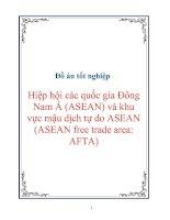 Tài liệu Đồ án tốt nghiệp Hiệp hội các quốc gia Đông Nam Á (ASEAN) và khu vực mậu dịch tự do ASEAN (ASEAN free trade area: AFTA) pptx