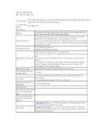 Tài liệu Cho phép sửa đổi quy định trong Giấy phép lập Văn phòng đại diện của cơ quan báo chí Việt Nam tại nước ngoài pdf