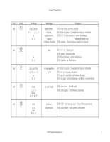 Tài liệu Từ điển Nhật - Anh (Kanji 2kyuu) ppt