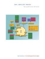 Tài liệu Bài tập amin-amino-axit protein-Hồ Chí Tuấn docx