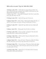 Tài liệu Biên niên sử nước Nga từ 1800 đến 2000 phần 5 docx