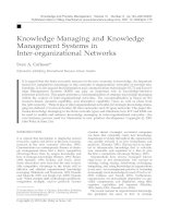 Tài liệu Knowledge Managing and Knowledge Management Systems in Inter-organizational Networks pdf