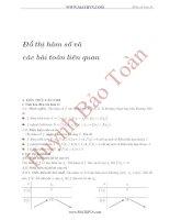 khảo sát hàm số, đồ thị hàm số và các bài toán liên quan ôn thi đại học