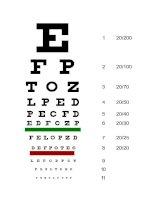 Bảng kiểm tra thị lực Snellen trên khổ A4