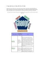 Tài liệu Công thức tạo ra thay đổi cho tổ chức pdf