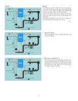 Tài liệu Mô tả hệ thống điều khiển tốc độ chạy không tải pdf
