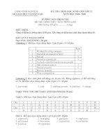 Tài liệu Đáp án Đề thi Học sinh giỏi lớp 12 tỉnh KonTum (2008-2009) pdf