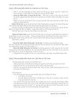 Tài liệu CÂU HỎI ÔN TẬP MÔN: LUẬT DÂN SỰ 1 pptx