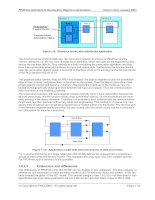 Tài liệu PROFINET CBA Architecture Description and Specification P2 pdf