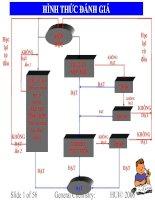 Tài liệu Hóa đại cương pdf
