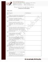 Tài liệu Trực điện thoại và tiếp tân ( Telephone & Reception ) docx