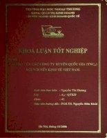 Vai trò của các công ty xuyên quốc gia (TNCS) đối với nền kinh tế Việt Nam