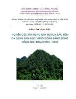 Nghiên cứu xây dựng quy hoạch bảo tồn đa dạng sinh học đất vùng Đồng bằng sông Hồng giai đoạn 2001- 2010 pdf