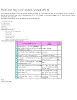 Ôn thi môn Địa: Cách xác định các dạng biểu đồ doc