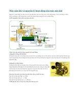Máy nén khí và nguyên lý hoạt động của máy nén khí doc