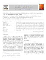 comparative study of nanocrystalline sno2 materials for gas sensor application