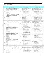 Đề thi TOEIC Part 5 pdf