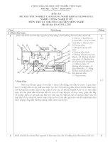 đáp án đề thi lý thuyết khóa 2 - công nghệ ôtô - mã đề thi oto - lt (5)