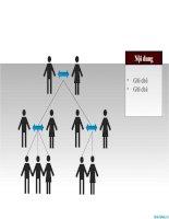 sơ đồ thể hiện mối quan hệ gia đình, family diagram