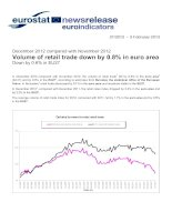 Volume of retail trade down by 0.8% in euro area ppt