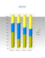 so sánh dữ liệu bằng biểu đồ hình thanh, bar chart