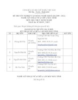 đáp án và đề thi thực hành tốt nghiệp khóa 3 - kỹ thuật sửa chữa lắp ráp máy tính - mã đề thi sclrmt - th  (23)
