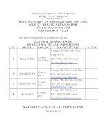 đáp án và đề thi thực hành tốt nghiệp khóa 2 - kỹ thuật sửa chữa lắp ráp máy tính-mã đề thi ktml - đhkk - th (28)