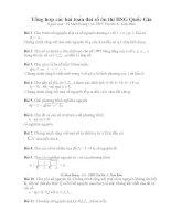 Tổng hợp các bài toán đại số thi HSG quốc gia doc