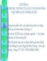 CHƯƠNG 3: HẰNG SỐ DẶC TRƯNG CỦA CÁC CÂN BẰNG HÓA HỌC ĐƠN GIẢN TRONG NƯỚC ppt