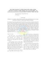 Xác định quan hệ tương quan giữa hàm lượng tinh bột và khối lượng riêng của củ khoai môn - sọ (Colocasia esculenta (L.) Schott) bằng phương trình hồi qui docx