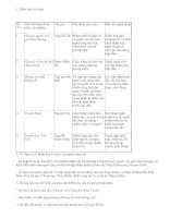 Soạn bài Kiểm tra Truyện trung đại - văn mẫu