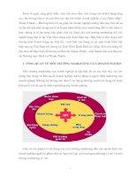 môi trường marketing của doanh nghiệp