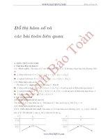 Luyện thi môn Toán chuyên đề khảo sát hàm số và các bài toán liên quan