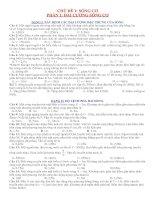 Bài tập ôn tập sóng cơ phân theo dạng bài tập CÓ ĐÁP ÁN
