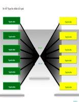 sơ đồ powerpoint biểu thị nguyên nhân kết quả, cause and effect diagram ppt