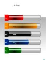 biểu đồ dữ liệu theo màu, bar chart