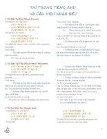 12 thì ngữ pháp tiếng anh và cách nhận biết