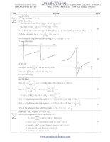 ĐÁP ÁN ĐỀ KHẢO SÁT CHẤT LƯỢNG LỚP 12, LẦN 2 - NĂM 2013 Môn: TOÁN – Khối A, A1 ppt