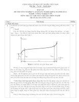 đáp án đề thi lý thuyết khóa 2 - công nghệ ôtô - mã đề thi oto - lt (43)