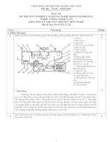 đáp án đề thi lý thuyết khóa 2 - công nghệ ôtô - mã đề thi oto - lt (12)