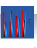 biểu đồ powerpoint dạng thanh màu, bar chart