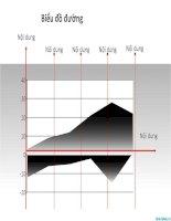 biểu đồ powerpoint so sánh dạng đường màu, line chart