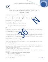 Công ty Cổ phần Đầu tư Công nghệ Giáo dục IDJTỔNG KẾT CÁC KIẾN THỨC VÀ DẠNG BÀI TẬP VỀ CON LẮC LÒ XO1. Phương trình dao động con lắc lò xo: x = Acos(ωt + ϕ).k 2π m 1 ω 1 = 2π = ; chu kỳ: T = ; tần số: f = = ω k T 2π 2π m 1 1 2. Cơ năng: ppt
