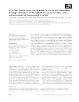 Báo cáo khoa học: FLIP and MAPK play crucial roles in the MLN51-mediated hyperproliferation of fibroblast-like synoviocytes in the pathogenesis of rheumatoid arthritis pdf