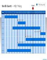 sơ đồ gantt kế hoạch công việc trong một tháng, work plan monthly