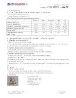 Tóm tăt lý thuyết hoá học 11 Chương 3 :CACBON - SILICA pot
