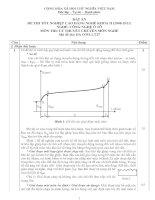 đáp án đề thi lý thuyết khóa 2 - công nghệ ôtô - mã đề thi oto - lt (17)