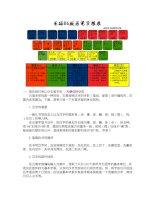 五笔教程 học cách nhập dữ liệu tiếng trung bằng Wubi