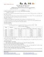 đề thi thử đại học môn địa lý khối c năm 2014 - đề số 19